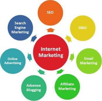 Elmarket internet-marketing